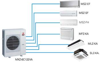 Soydan Teknik Mitsubishi Klima Yetkili Servisi Ve Bayi